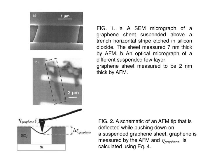 FIG. 1. a A SEM micrograph of a graphene sheet suspended above a trench horizontal stripe etched in silicon dioxide. The sheet measured 7 nm thick by AFM. b An optical micrograph of a different suspended few-layer