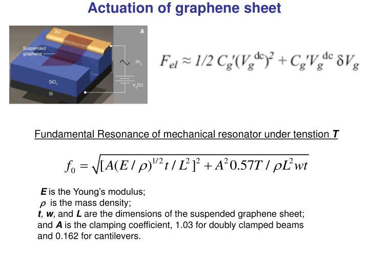 Actuation of graphene sheet