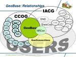 geobase relationships