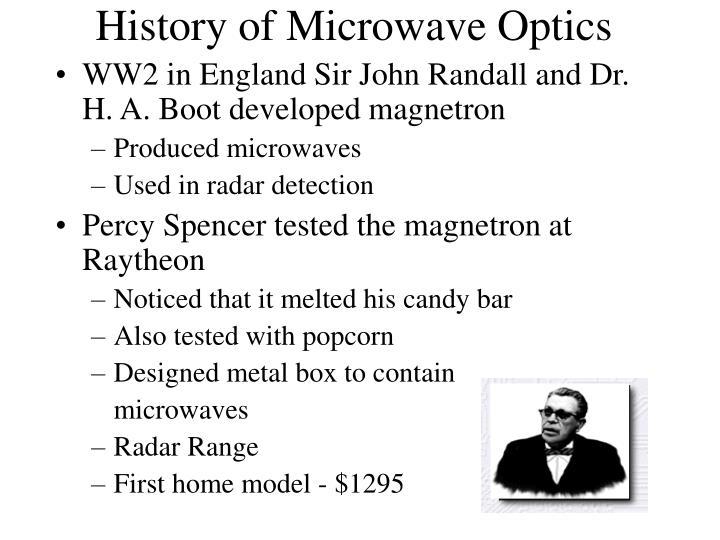 History of microwave optics