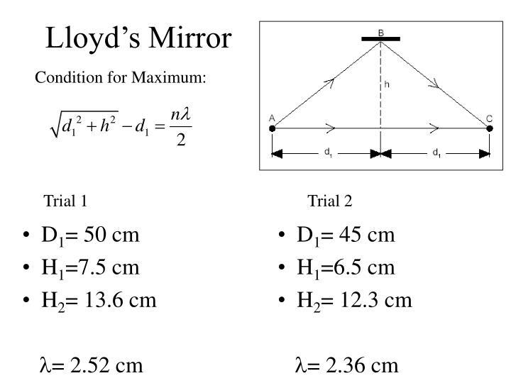 Lloyd's Mirror