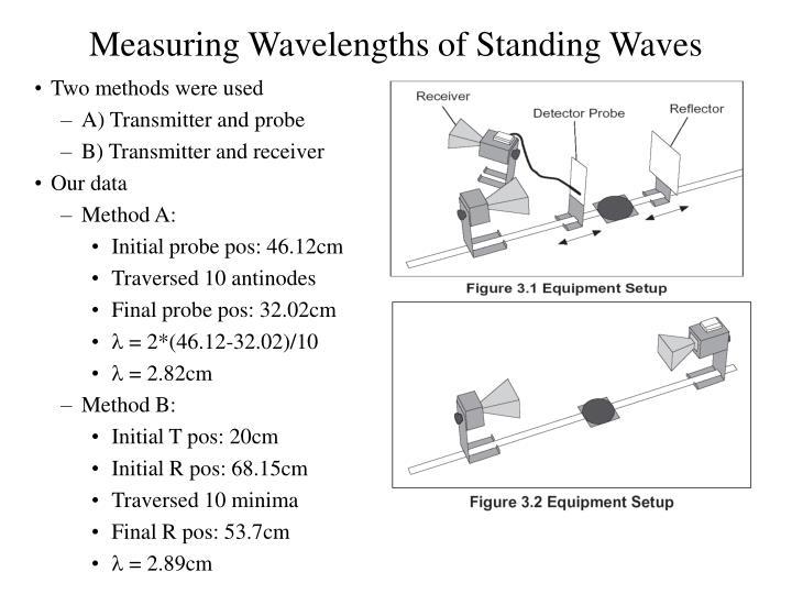 Measuring Wavelengths of Standing Waves