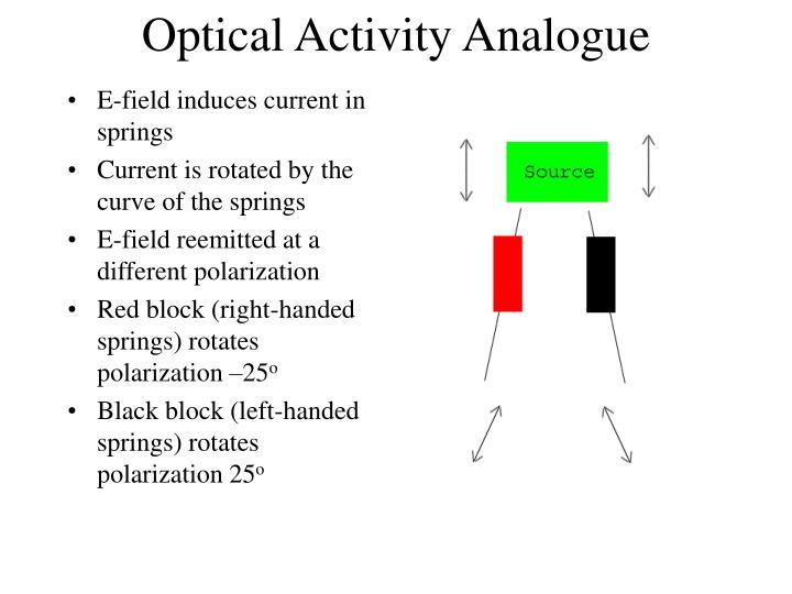 Optical Activity Analogue