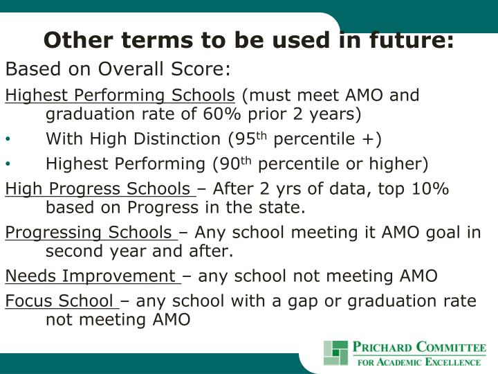 Other terms to be used in future: