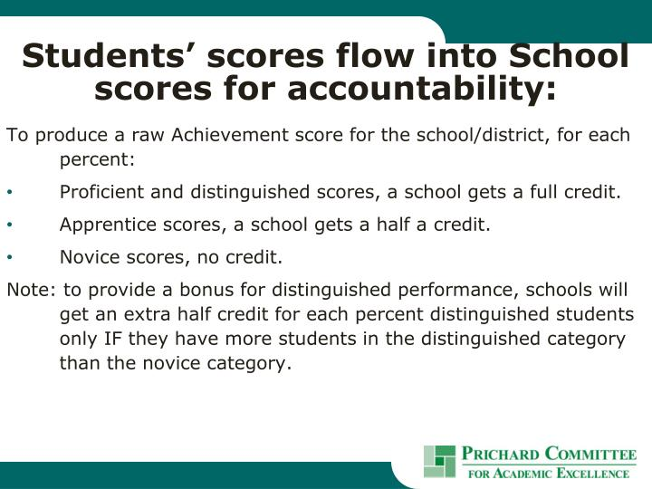 Students' scores flow into School scores for accountability: