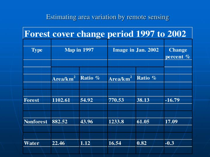 Estimating area variation by remote sensing
