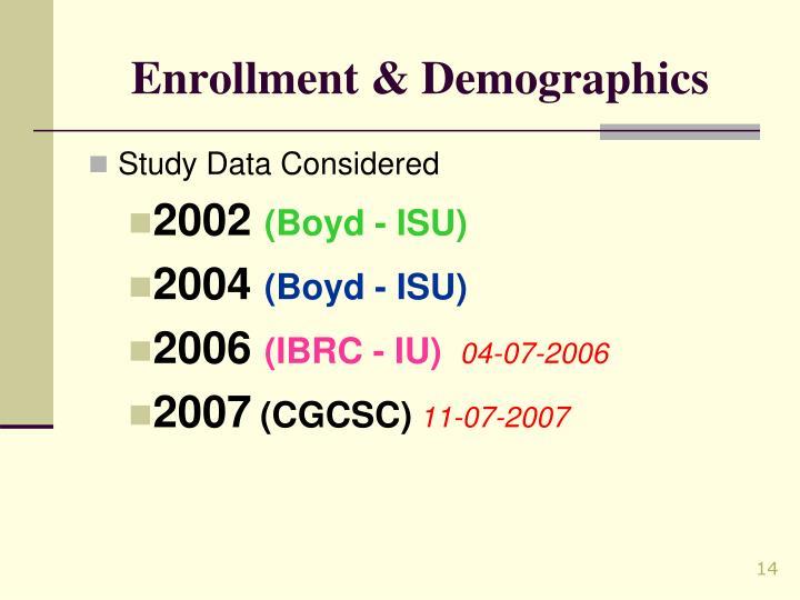Enrollment & Demographics