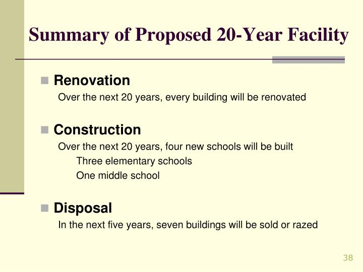 Summary of Proposed 20-Year Facility