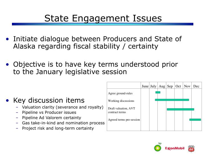 State Engagement Issues