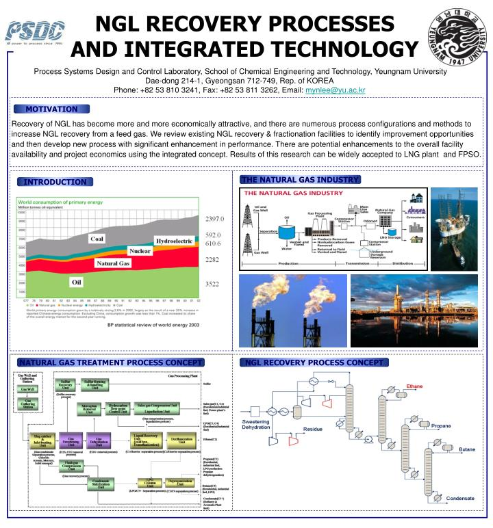 ngl recovery processes and integrated technology n.