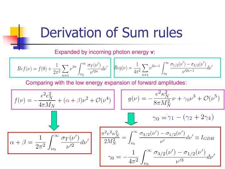 Derivation of Sum rules