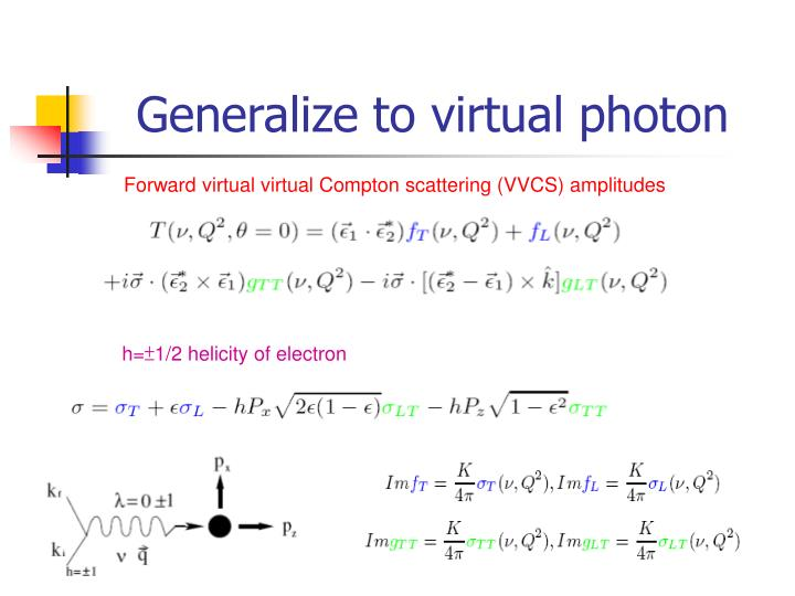 Generalize to virtual photon