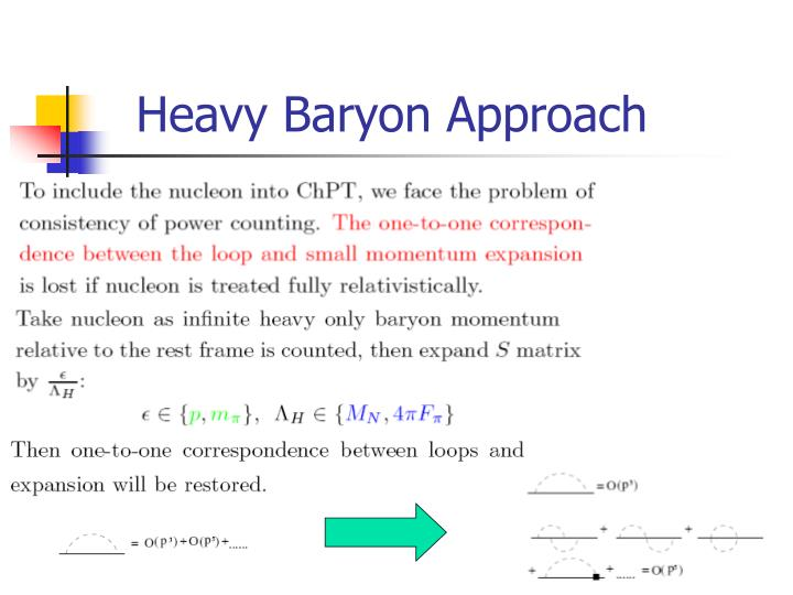 Heavy Baryon Approach