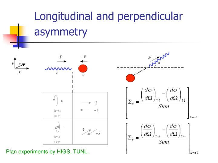 Longitudinal and perpendicular