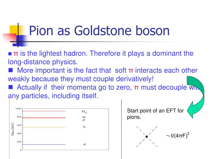 Pion as Goldstone boson