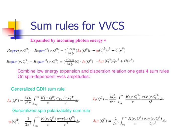 Sum rules for VVCS