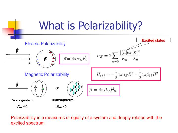 What is polarizability