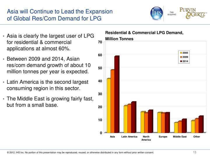 Asia will Continue to Lead the Expansion