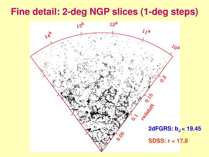 Fine detail: 2-deg NGP slices (1-deg steps)