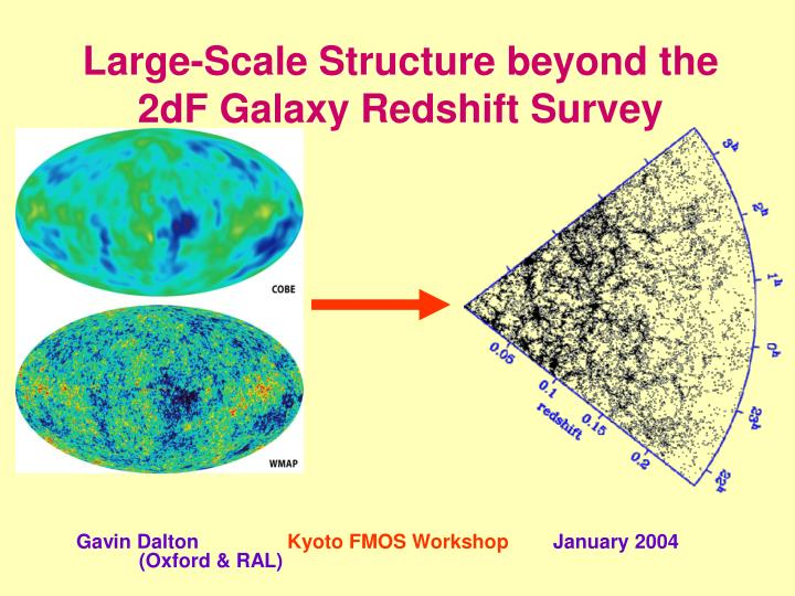 Large scale structure beyond the 2df galaxy redshift survey