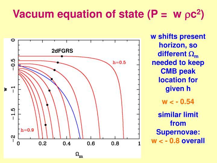 Vacuum equation of state (P =  w