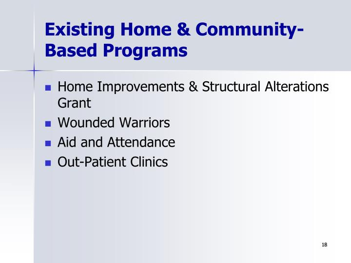 Existing Home & Community-Based Programs