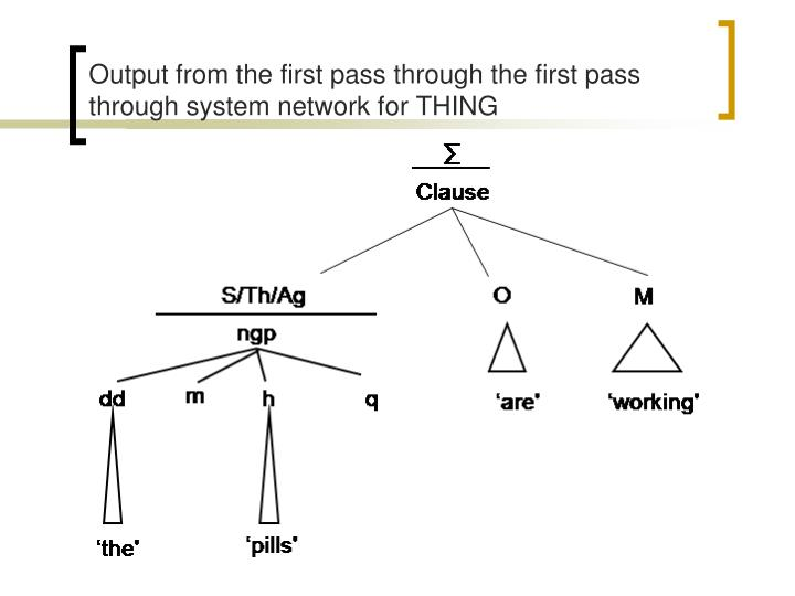 Output from the first pass through the first pass through system network for THING