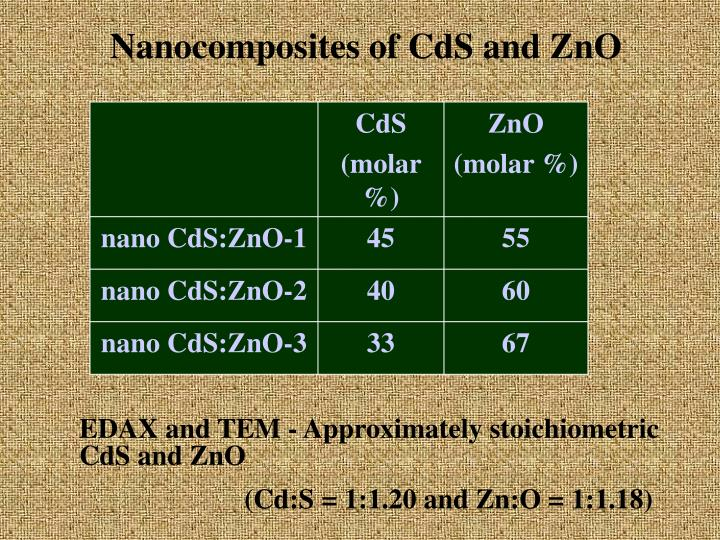 Nanocomposites of CdS and ZnO