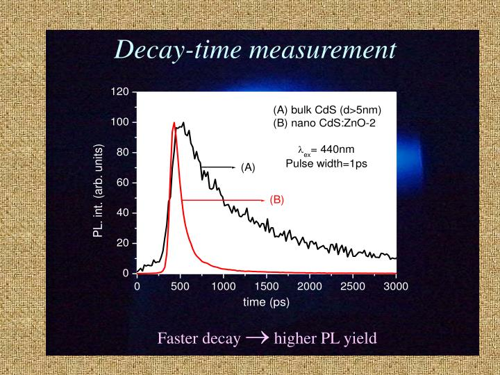 Decay-time measurement
