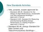 new standards activities