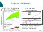 projected hfc growth