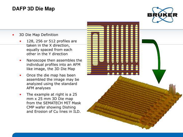 Dafp 3d die map