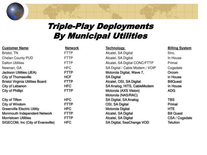 Triple-Play Deployments