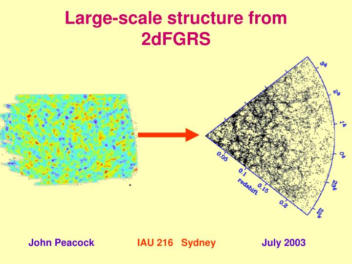 large scale structure from 2dfgrs n.
