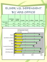 elder vs dependent by aps office