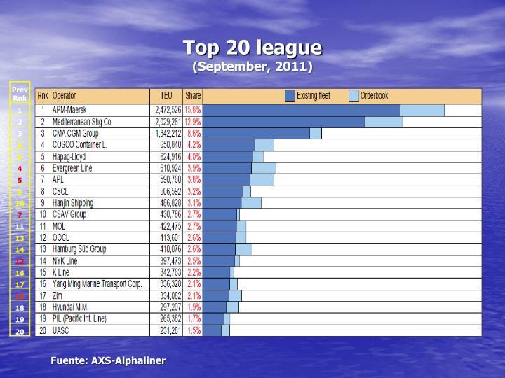Top 20 league