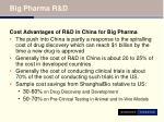 big pharma r d