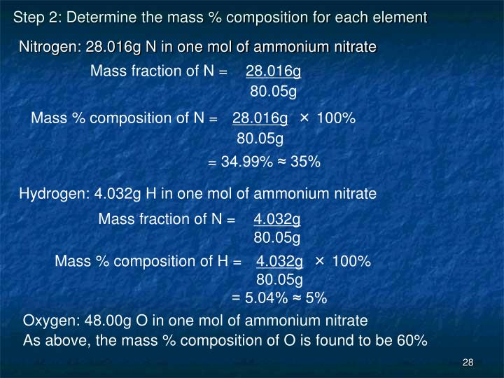 Step 2: Determine the mass % composition for each element
