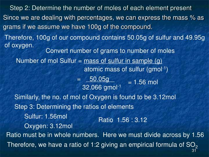 Step 2: Determine the number of moles of each element present