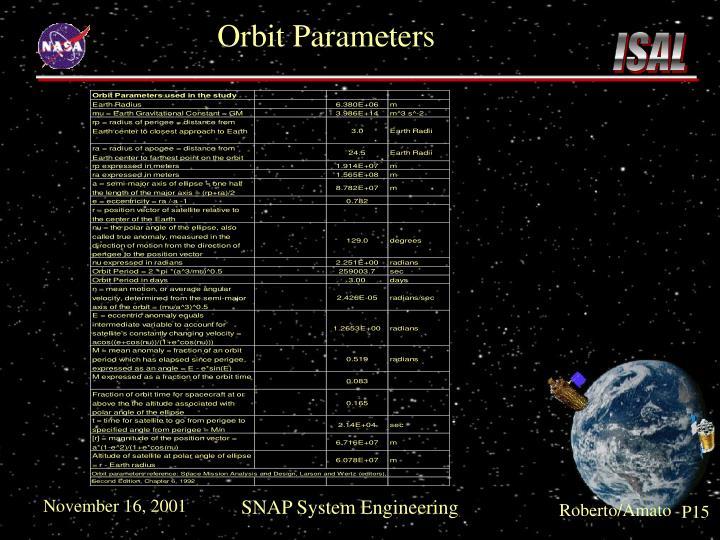 Orbit Parameters