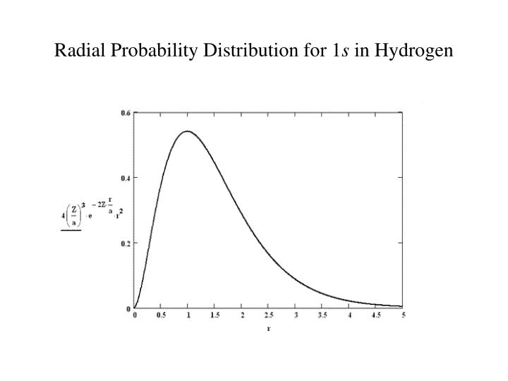 Radial Probability Distribution for 1