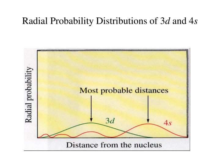 Radial Probability Distributions of 3