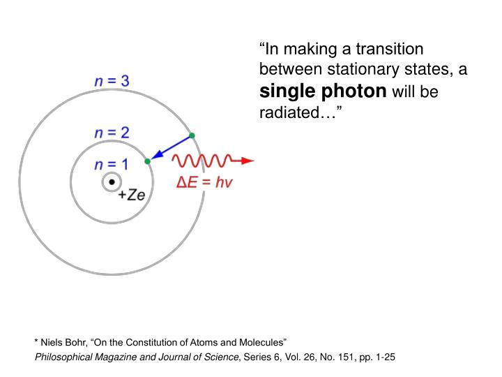 """In making a transition between stationary states, a"
