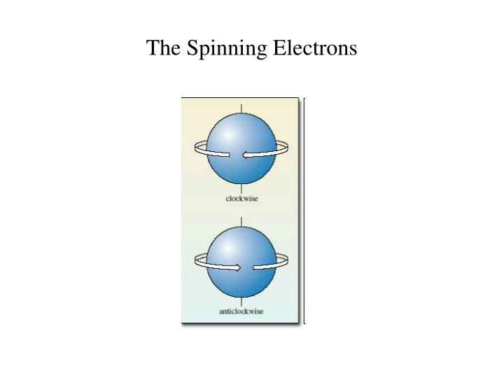 The Spinning Electrons