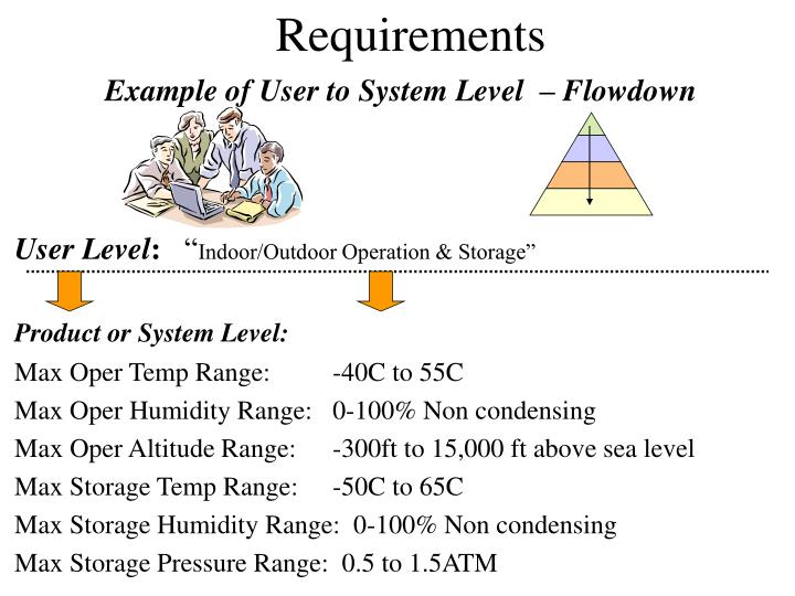 Example of user to system level flowdown