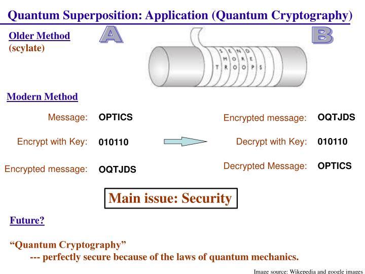 Quantum Superposition: Application (Quantum Cryptography)