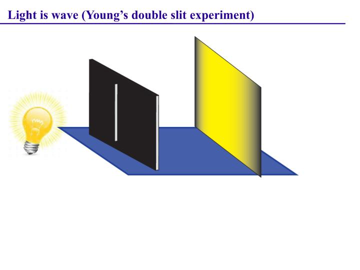 Light is wave (Young's double slit experiment)