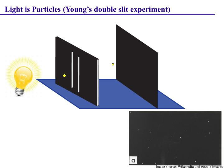 Light is Particles (Young's double slit experiment)