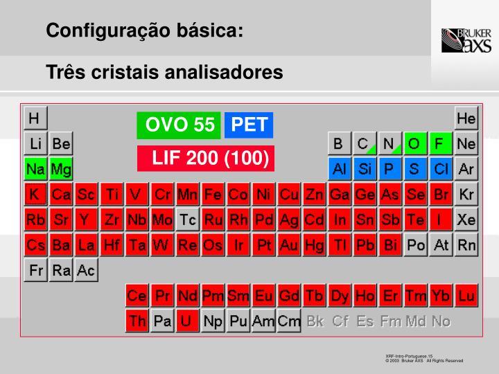 Configuração básica: