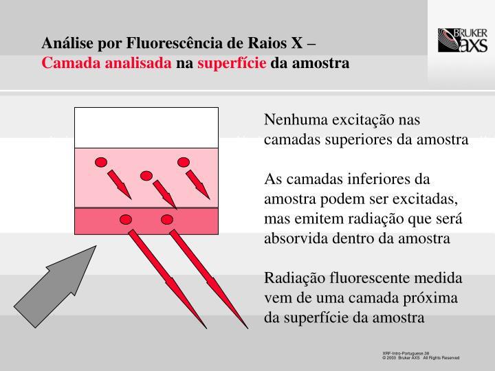 Análise por Fluorescência de Raios X –